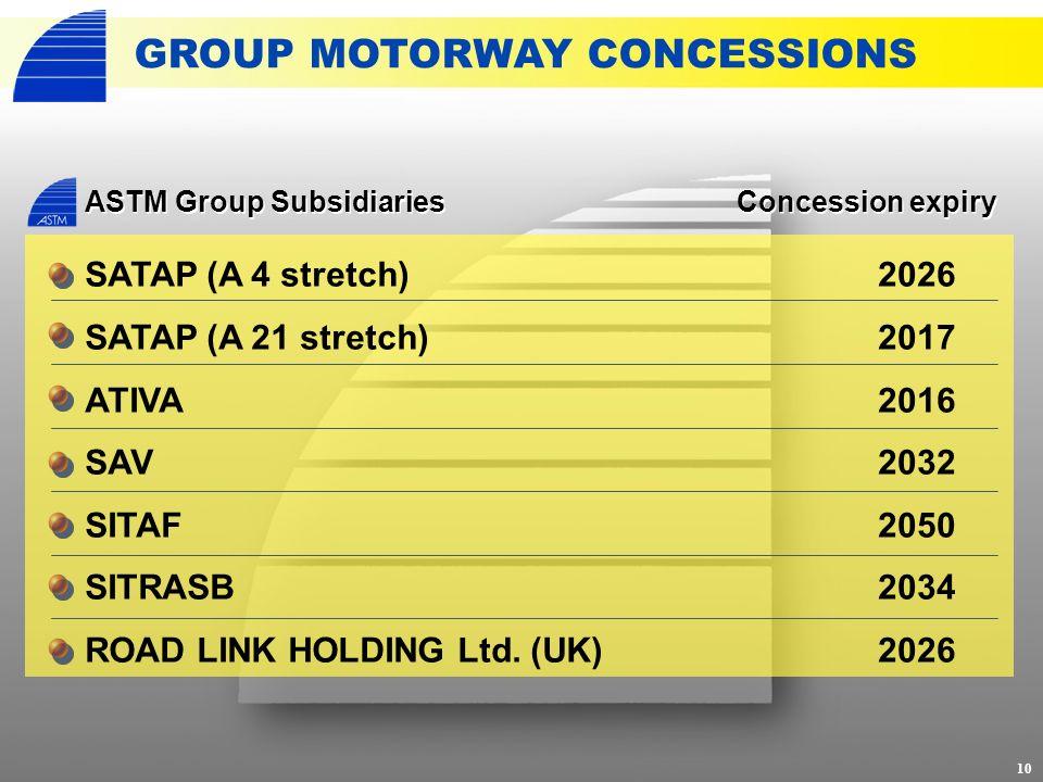 GROUP MOTORWAY CONCESSIONS 10 SATAP (A 4 stretch) SATAP (A 21 stretch) ATIVA SAV SITAF SITRASB ROAD LINK HOLDING Ltd.