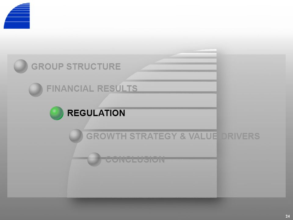 24 REGULATION GROUP STRUCTURE FINANCIAL RESULTS GROWTH STRATEGY & VALUE DRIVERS CONCLUSION