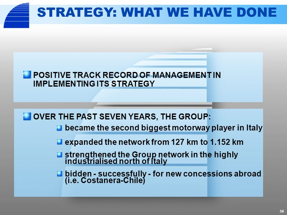STRATEGY: WHAT WE HAVE DONE POSITIVE TRACK RECORD OF MANAGEMENT IN IMPLEMENTING ITS STRATEGY OVER THE PAST SEVEN YEARS, THE GROUP: became the second biggest motorway player in Italy expanded the network from 127 km to 1.152 km strengthened the Group network in the highly industrialised north of Italy bidden - successfully - for new concessions abroad (i.e.