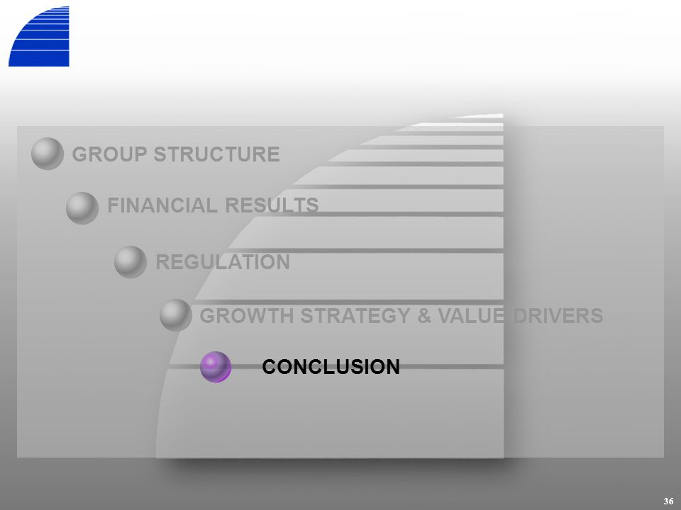 36 REGULATION GROUP STRUCTURE FINANCIAL RESULTS GROWTH STRATEGY & VALUE DRIVERS CONCLUSION