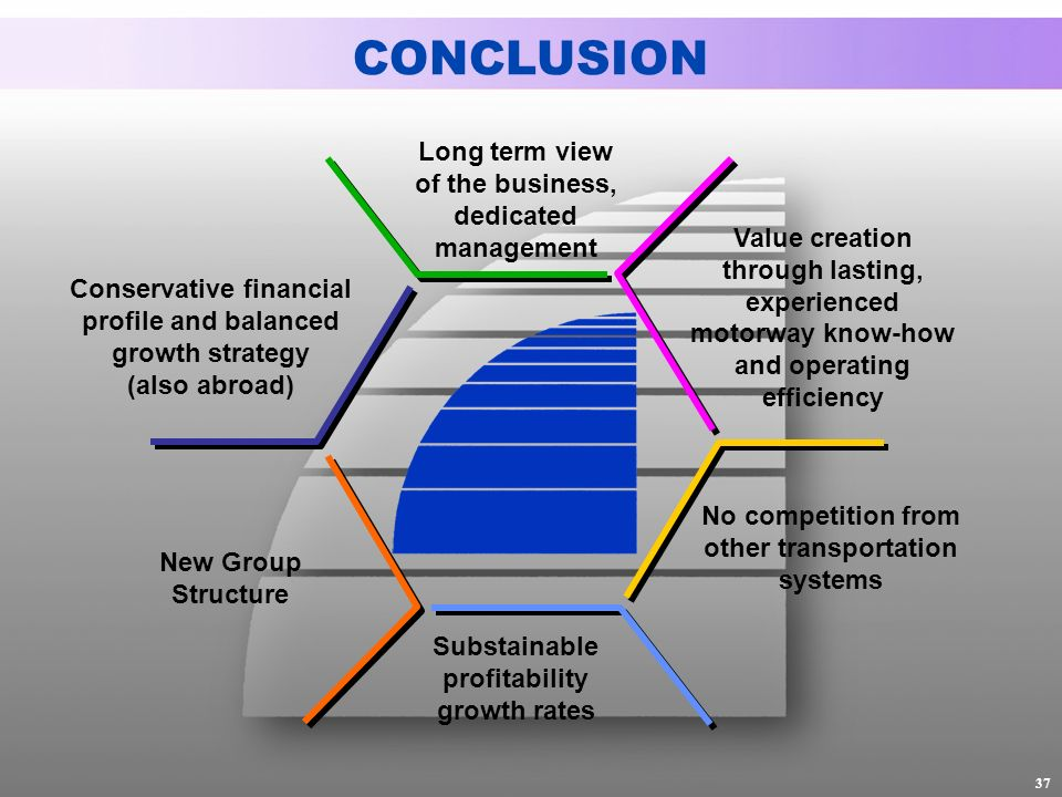 37 Long term view of the business, dedicated management No competition from other transportation systems New Group Structure Substainable profitability growth rates Conservative financial profile and balanced growth strategy (also abroad) Value creation through lasting, experienced motorway know-how and operating efficiency