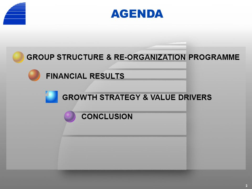 3 GROUP STRUCTURE & RE-ORGANIZATION PROGRAMME FINANCIAL RESULTS GROWTH STRATEGY & VALUE DRIVERS CONCLUSION