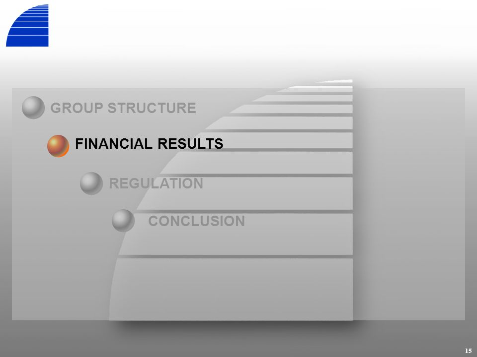 15 REGULATION GROUP STRUCTURE FINANCIAL RESULTS CONCLUSION