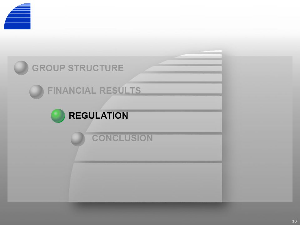 23 REGULATION GROUP STRUCTURE FINANCIAL RESULTS CONCLUSION