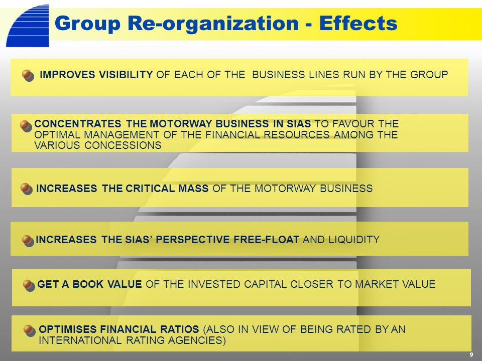 Group Re-organization - Effects 9 IMPROVES VISIBILITY OF EACH OF THE BUSINESS LINES RUN BY THE GROUP CONCENTRATES THE MOTORWAY BUSINESS IN SIAS TO FAVOUR THE OPTIMAL MANAGEMENT OF THE FINANCIAL RESOURCES AMONG THE VARIOUS CONCESSIONS INCREASES THE CRITICAL MASS OF THE MOTORWAY BUSINESS GET A BOOK VALUE OF THE INVESTED CAPITAL CLOSER TO MARKET VALUE OPTIMISES FINANCIAL RATIOS (ALSO IN VIEW OF BEING RATED BY AN INTERNATIONAL RATING AGENCIES) INCREASES THE SIAS PERSPECTIVE FREE-FLOAT AND LIQUIDITY