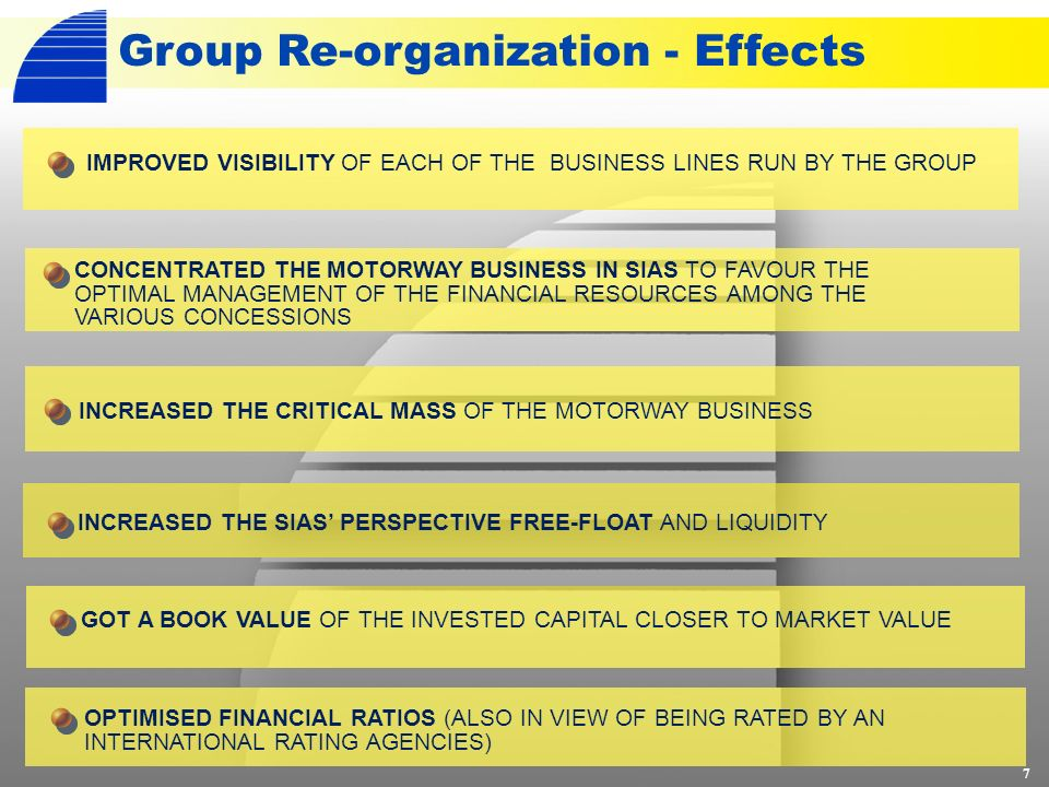 8 Group Re-organization – Key points Following the completion of the 1 st phase of the Reorganization, the Group structure features: a listed holding company (ASTM) - diversified and geared towards growth in the engineering, planning and infrastructure/maintenance sectors, as well as, in the future, in other related sectors to be identified on the basis of market opportunities - with a straightforward valuation as SIASs upside will be easily reflected in ASTMs NAV; a listed sub-holding company (SIAS), that became a stronger motorway player (approx.