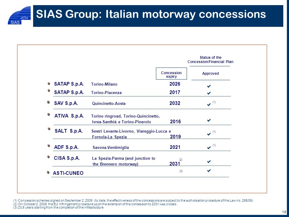 SIAS Group: Italian motorway concessions (1) Concession schemes signed on September 2, 2009 (to date, the effectiveness of the concessions are subject