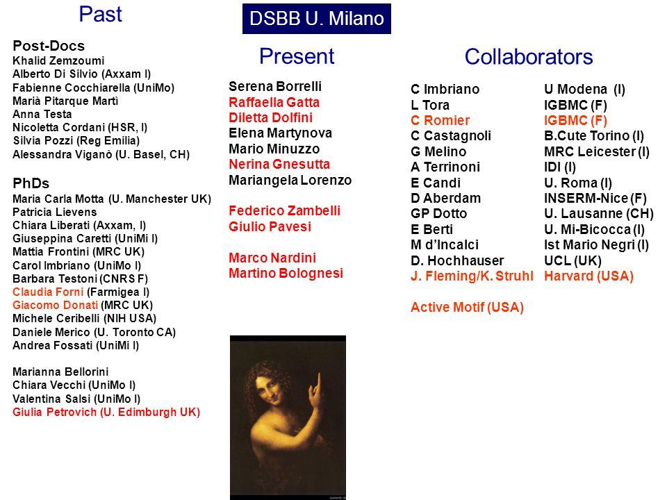 C ImbrianoU Modena (I) L ToraIGBMC (F) C RomierIGBMC (F) C CastagnoliB.Cute Torino (I) G MelinoMRC Leicester (I) A Terrinoni IDI (I) E CandiU. Roma (I