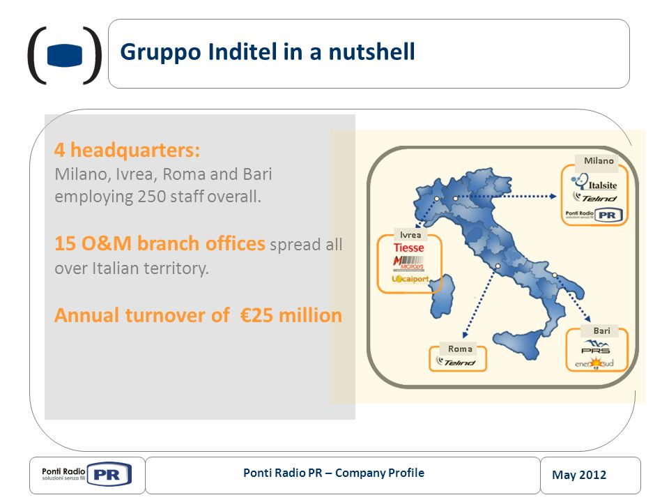 May 2012 Ponti Radio PR – Company Profile Our key partner RADIORADIO EnergyEnergy