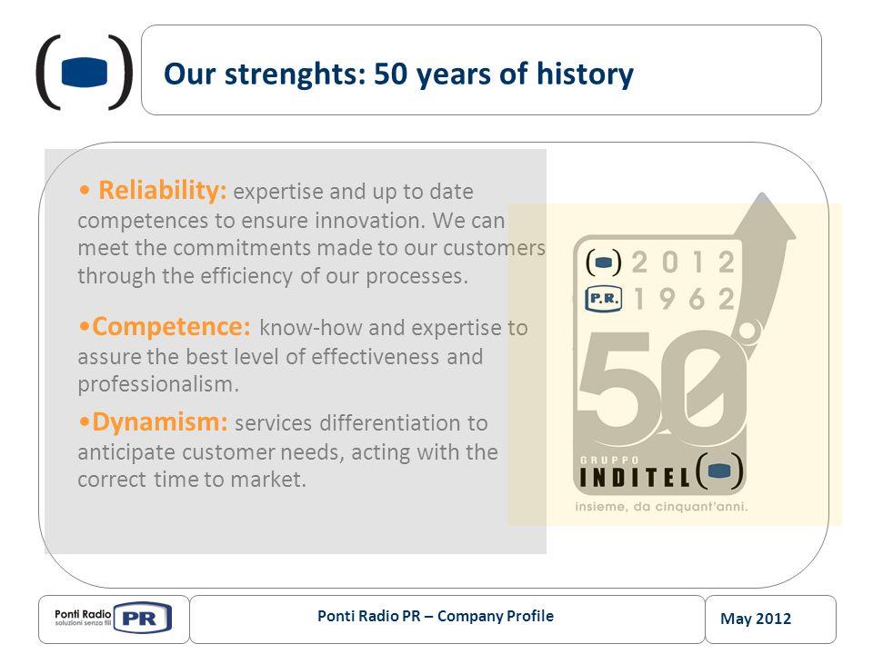 May 2012 Ponti Radio PR – Company Profile Since 1962: our key Customers RADIORADIO ICTICT Ministero dei Lavori Pubblici TLCTLC