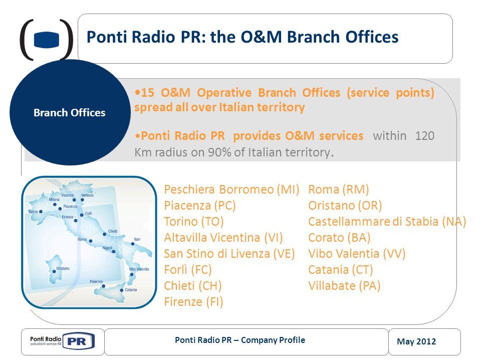 May 2012 Ponti Radio PR – Company Profile www.gruppoinditel.it