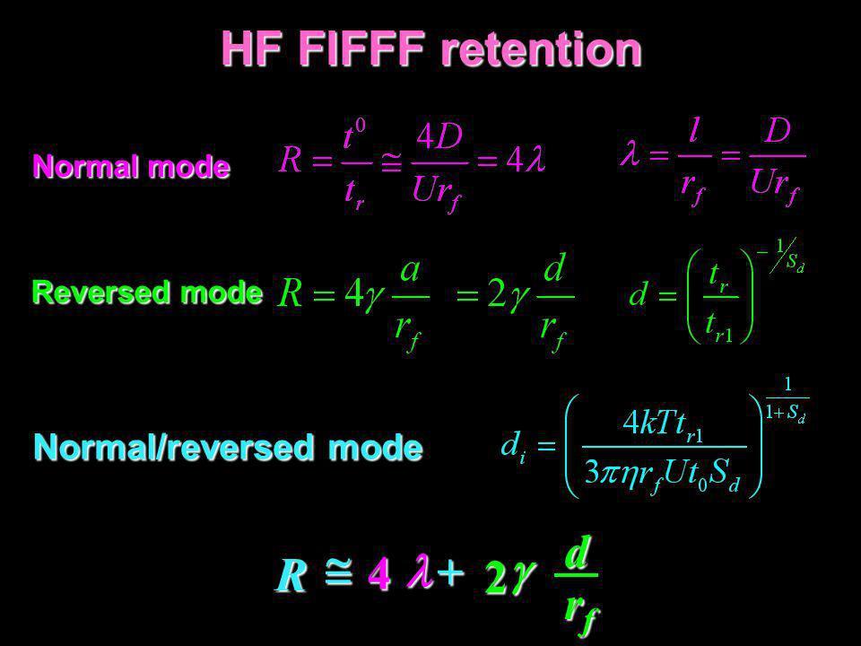 rfrfrfrfdR 4 2 HF FlFFF retention Reversed mode Normal/reversed mode Normal mode