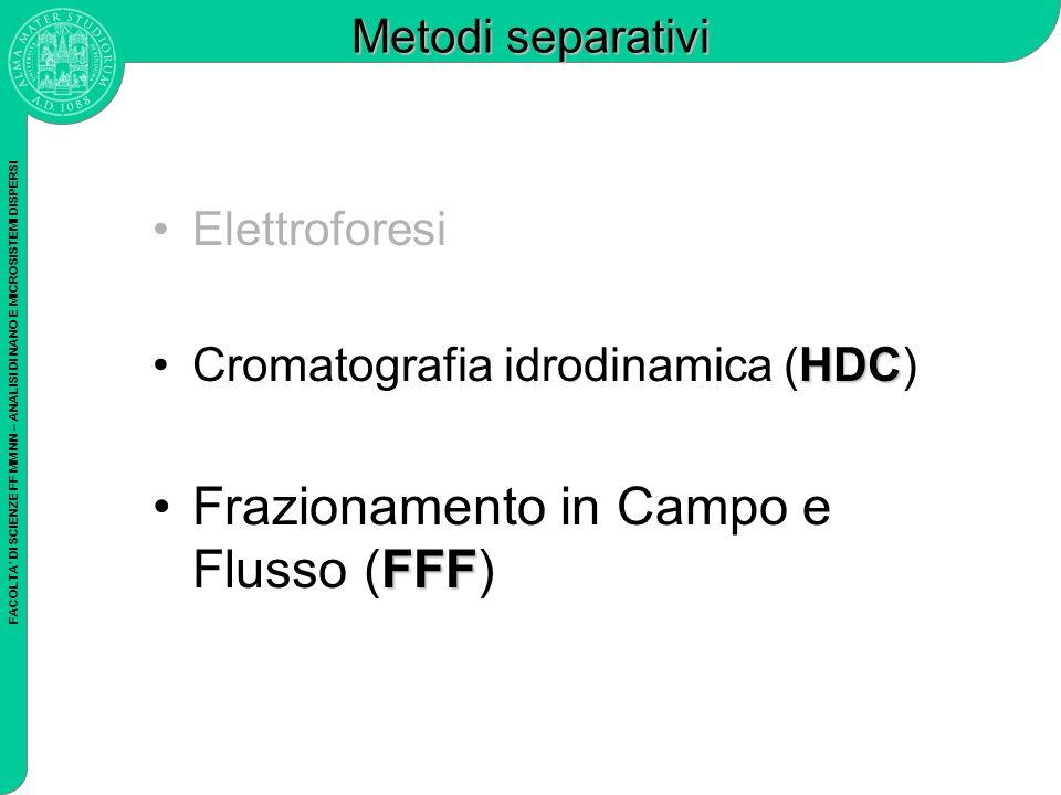 FACOLTA DI SCIENZE FF MM NN – ANALISI DI NANO E MICROSISTEMI DISPERSI Metodi separativi Elettroforesi HDCCromatografia idrodinamica (HDC) FFFFrazionamento in Campo e Flusso (FFF)