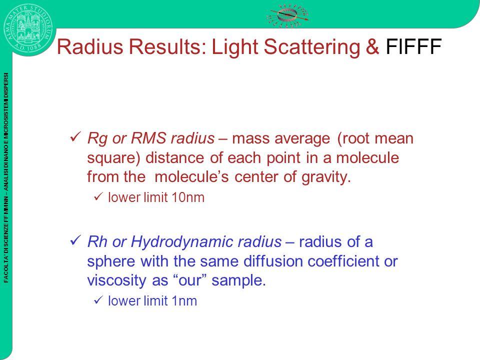 FACOLTA DI SCIENZE FF MM NN – ANALISI DI NANO E MICROSISTEMI DISPERSI Radius Results: Light Scattering & FlFFF Rg or RMS radius – mass average (root mean square) distance of each point in a molecule from the molecules center of gravity.