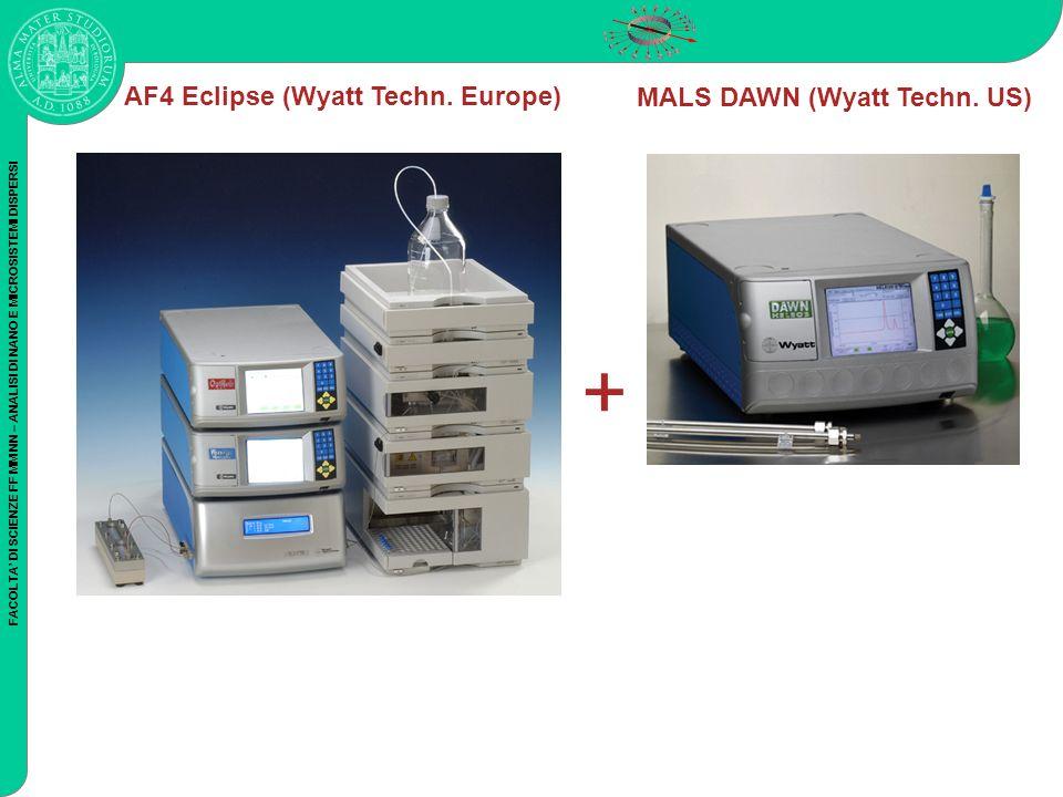 FACOLTA DI SCIENZE FF MM NN – ANALISI DI NANO E MICROSISTEMI DISPERSI + AF4 Eclipse (Wyatt Techn. Europe) MALS DAWN (Wyatt Techn. US)