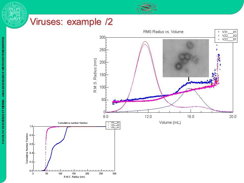 FACOLTA DI SCIENZE FF MM NN – ANALISI DI NANO E MICROSISTEMI DISPERSI Viruses: example /2