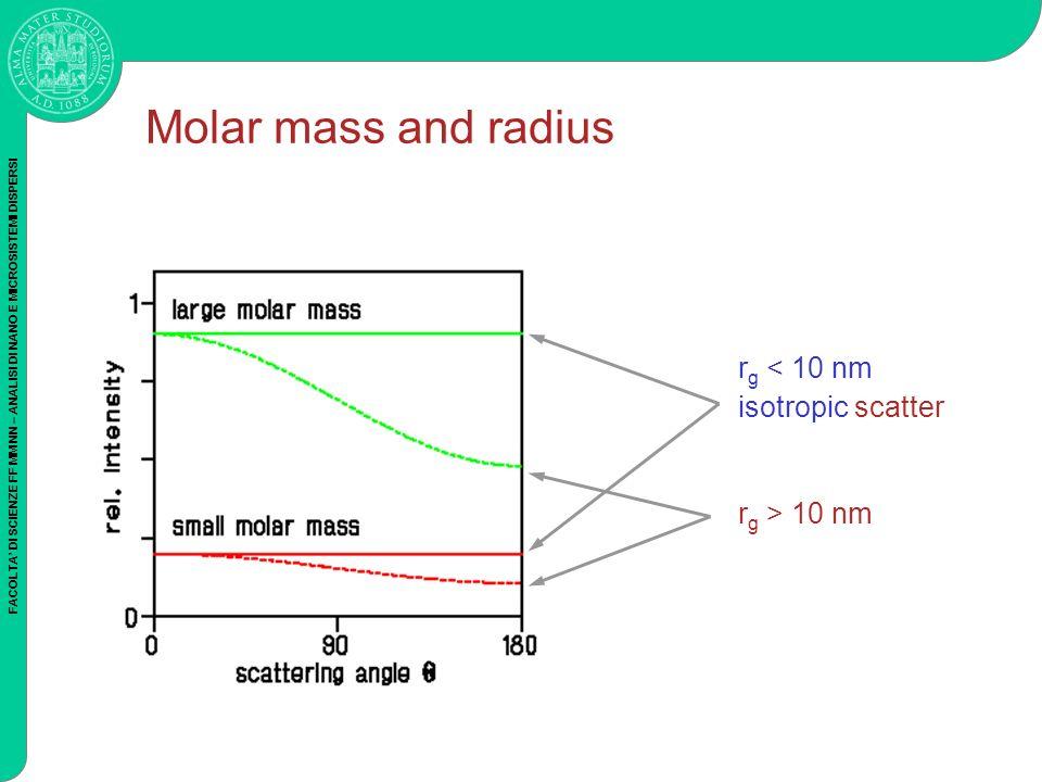 FACOLTA DI SCIENZE FF MM NN – ANALISI DI NANO E MICROSISTEMI DISPERSI Molar mass and radius r g < 10 nm isotropic scatter r g > 10 nm