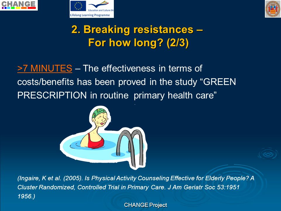 CHANGE Project 2. Breaking resistances – For how long? (2/3) For how long? (2/3) >7 MINUTES – The effectiveness in terms of costs/benefits has been pr