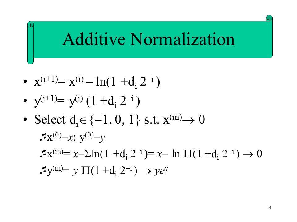 4 x (i+1) = x (i) – ln(1 +d i 2 –i ) y (i+1) = y (i) (1 +d i 2 –i ) Select d i { 1, 0, 1} s.t.