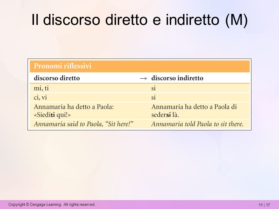11 | 17 Copyright © Cengage Learning. All rights reserved. Il discorso diretto e indiretto (M)