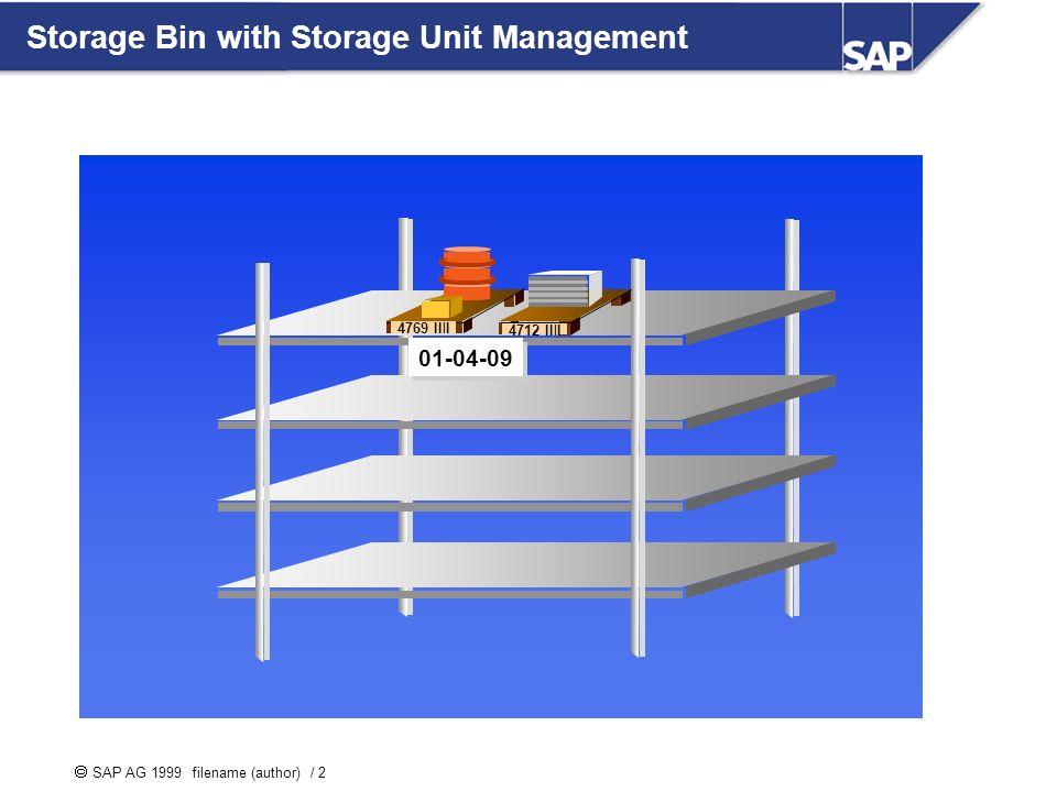 SAP AG 1999 filename (author) / 2 Storage Bin with Storage Unit Management 01-04-09 4769 IIII 4712 IIII