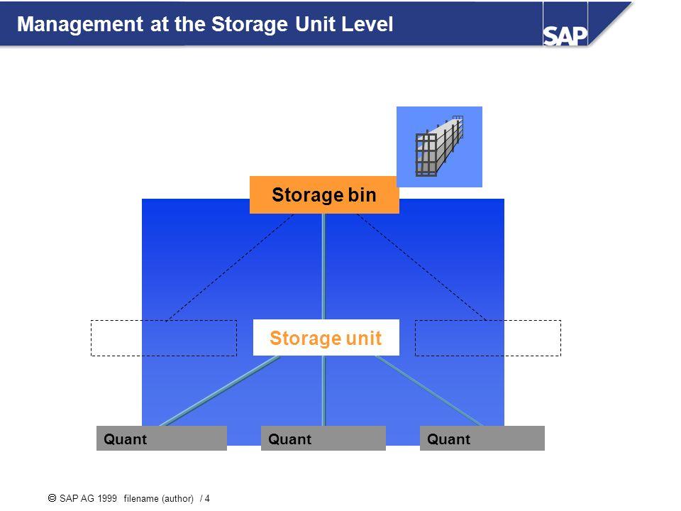 SAP AG 1999 filename (author) / 4 Management at the Storage Unit Level Storage unit Storage bin Quant
