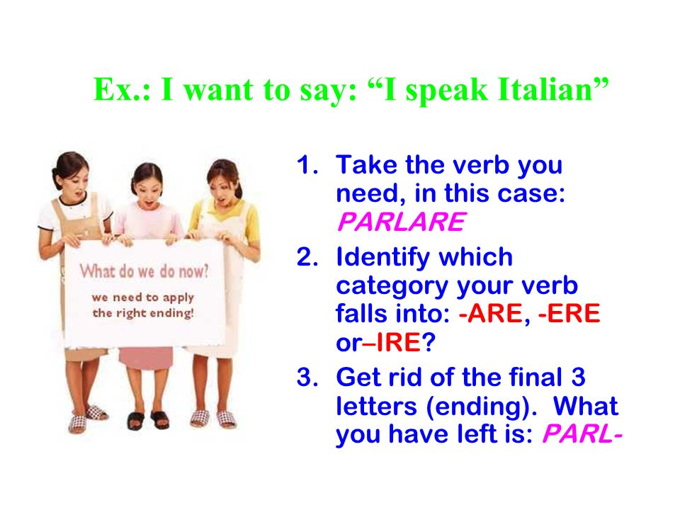 Ex.: I want to say: I speak Italian 1.Take the verb you need, in this case: PARLARE 2.Identify which category your verb falls into: -ARE, -ERE or–IRE?