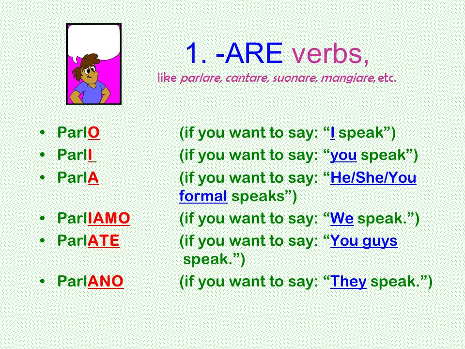 1. -ARE verbs, like parlare, cantare, suonare, mangiare, etc. ParlO (if you want to say: I speak) ParlI (if you want to say: you speak) ParlA(if you w