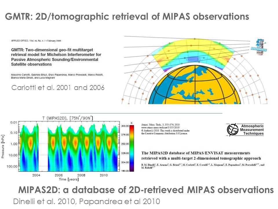 GMTR: 2D/tomographic retrieval of MIPAS observations MIPAS2D: a database of 2D-retrieved MIPAS observations Dinelli et al.