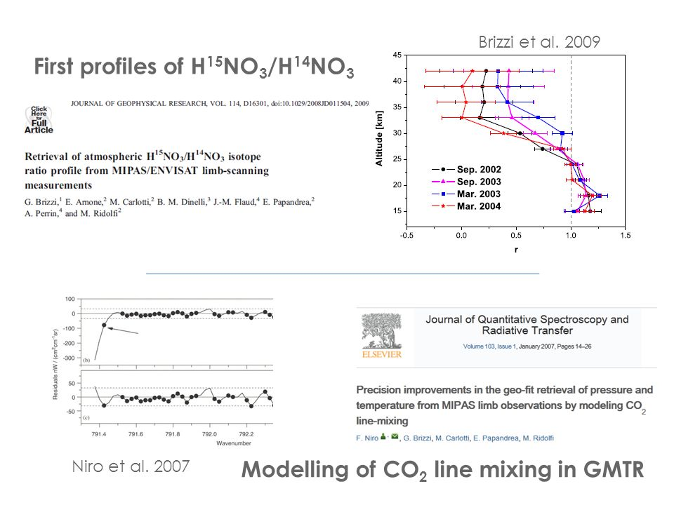 First profiles of H 15 NO 3 /H 14 NO 3 Modelling of CO 2 line mixing in GMTR Brizzi et al. 2009 Niro et al. 2007