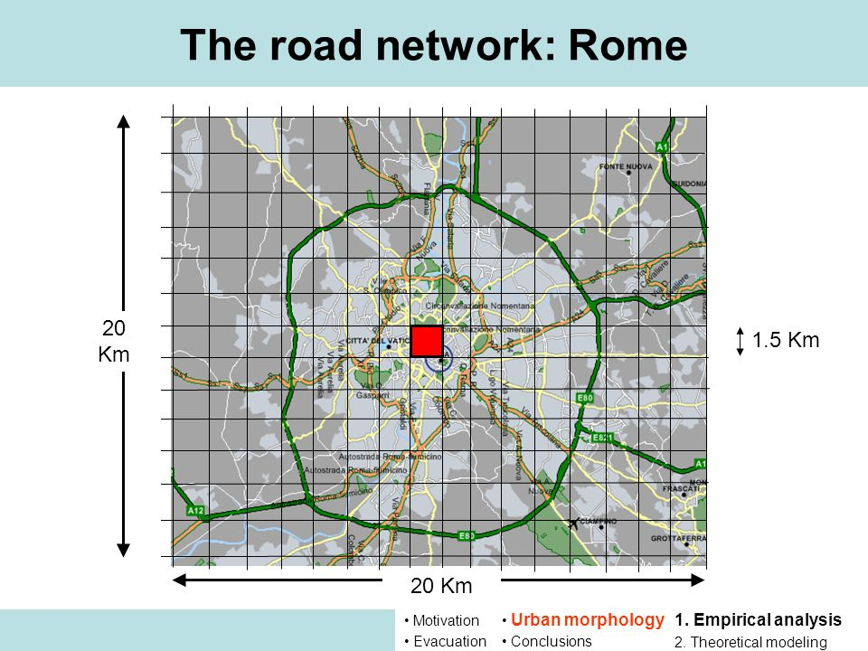 The road network: Rome 20 Km 1.5 Km Motivation Urban morphology1. Empirical analysis 2. Theoretical modeling Evacuation Conclusions