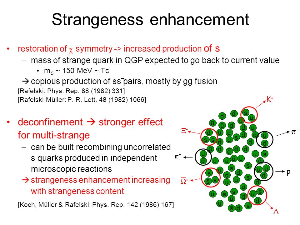 Strangeness enhancement restoration of symmetry -> increased production of s –mass of strange quark in QGP expected to go back to current value m S ~ 150 MeV ~ Tc copious production of ss pairs, mostly by gg fusion [Rafelski: Phys.