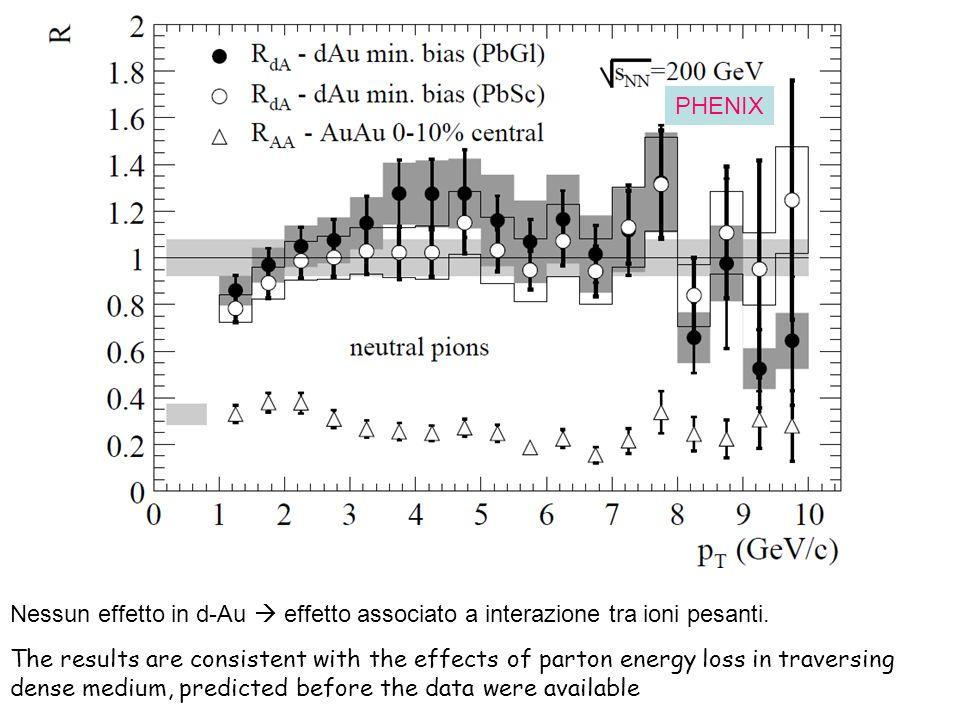 Per ripdodurre lintensita della soppressione, questi MC devono assumere Una densita di gluoni 30 volte maggiore di quella della materia fredda e Confinata ( densita di energia 100 volte maggiore).