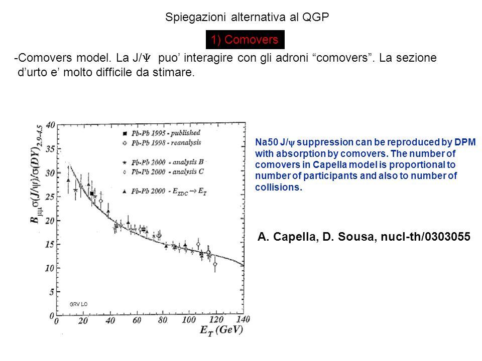 Spiegazioni alternativa al QGP -Comovers model. La J/ puo interagire con gli adroni comovers.