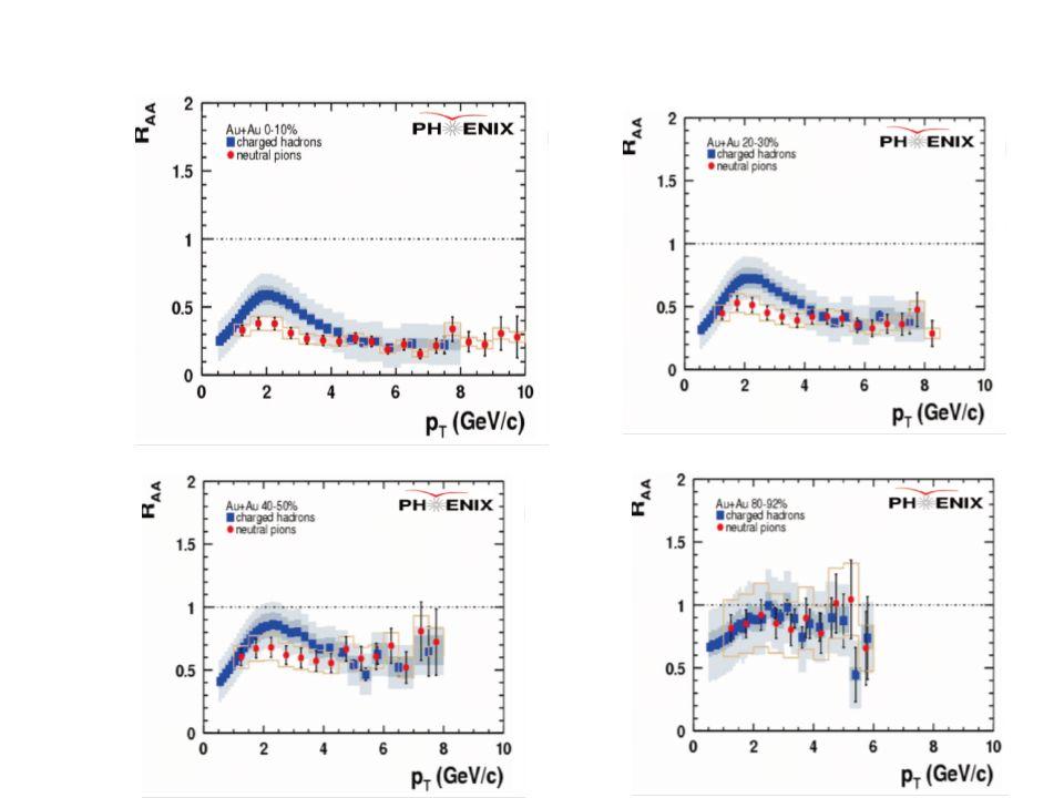 Altra possible normalizzazione: I fotoni