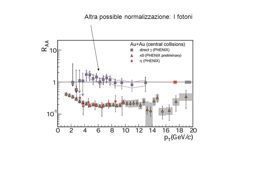 R AuAu (y~0) > R AuAu (y~1.7) More suppression at forward rapidity .