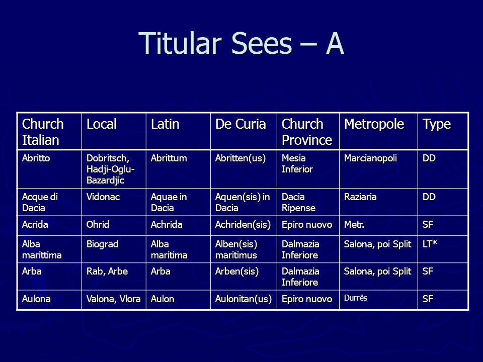 Titular Sees – A Church Italian LocalLatin De Curia Church Province MetropoleType Abritto Dobritsch, Hadji-Oglu- Bazardjic AbrittumAbritten(us) Mesia