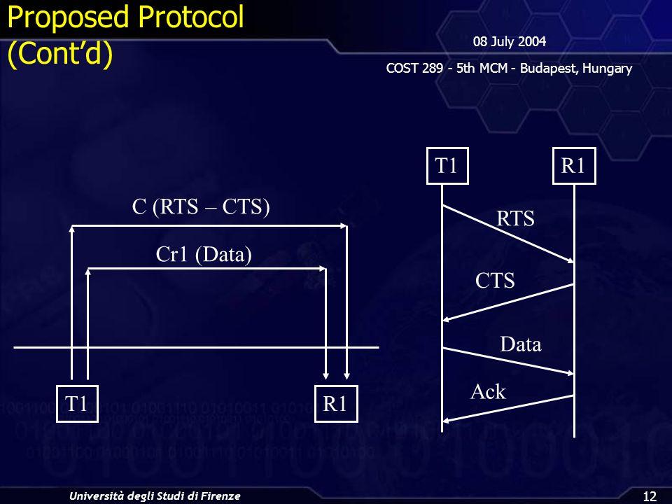 Università degli Studi di Firenze 08 July 2004 COST 289 - 5th MCM - Budapest, Hungary 12 R1T1 RTS CTS Data Ack Proposed Protocol (Contd) T1R1 Cr1 (Data) C (RTS – CTS)