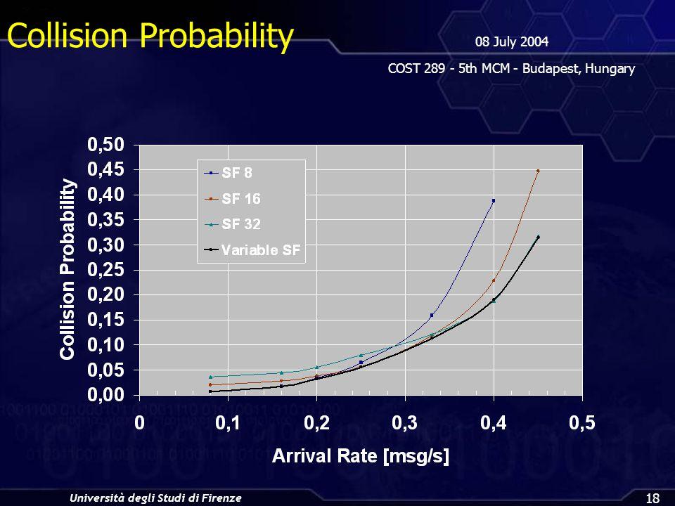 Università degli Studi di Firenze 08 July 2004 COST 289 - 5th MCM - Budapest, Hungary 18 Collision Probability