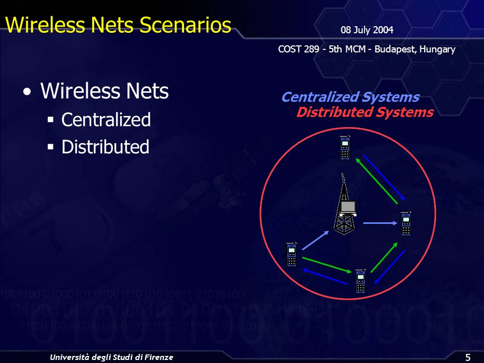 Università degli Studi di Firenze 08 July 2004 COST 289 - 5th MCM - Budapest, Hungary 5 Centralized Systems Distributed Systems Wireless Nets Scenarios Wireless Nets Centralized Distributed