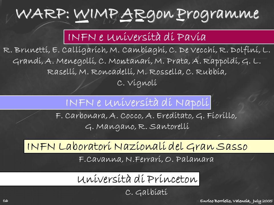 INFN e Università di Pavia R. Brunetti, E. Calligarich, M. Cambiaghi, C. De Vecchi, R. Dolfini, L. Grandi, A. Menegolli, C. Montanari, M. Prata, A. Ra