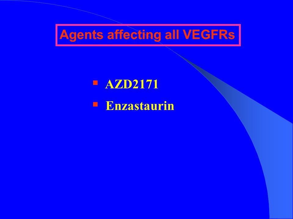 AZD2171 Enzastaurin Agents affecting all VEGFRs