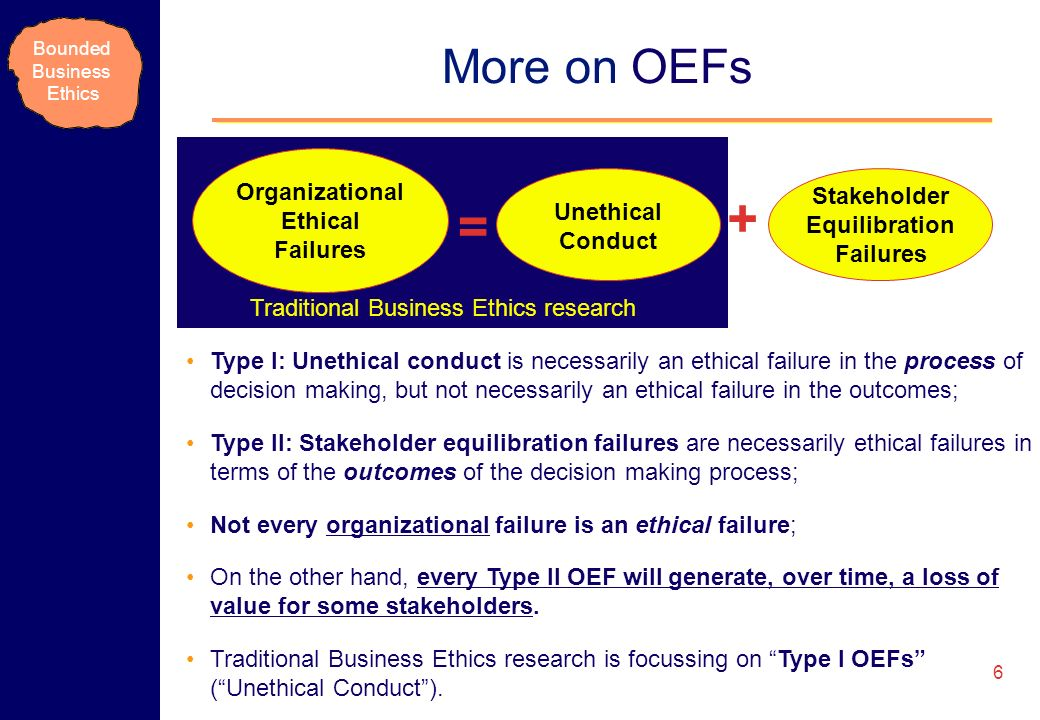 Bounded Business Ethics Traditional Business Ethics research More on OEFs 6 = + Unethical Conduct Organizational Ethical Failures Stakeholder Equilibration Failures Type I: Unethical conduct is necessarily an ethical failure in the process of decision making, but not necessarily an ethical failure in the outcomes; Type II: Stakeholder equilibration failures are necessarily ethical failures in terms of the outcomes of the decision making process; Not every organizational failure is an ethical failure; On the other hand, every Type II OEF will generate, over time, a loss of value for some stakeholders.