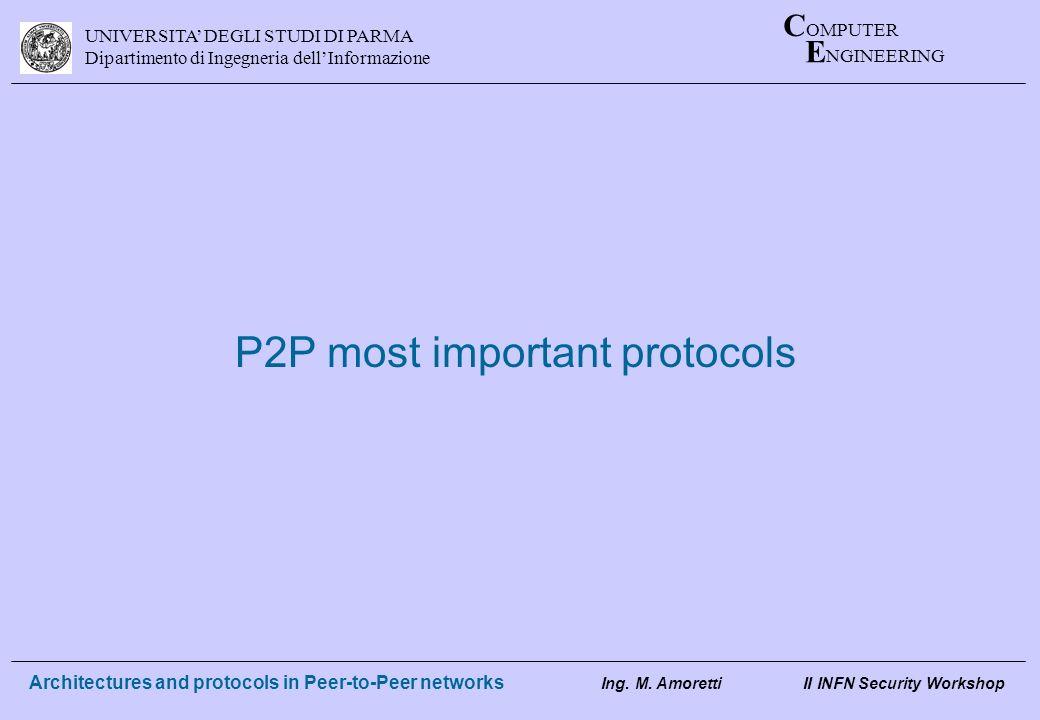 UNIVERSITA DEGLI STUDI DI PARMA Dipartimento di Ingegneria dellInformazione C OMPUTER E NGINEERING Architectures and protocols in Peer-to-Peer networks Ing.