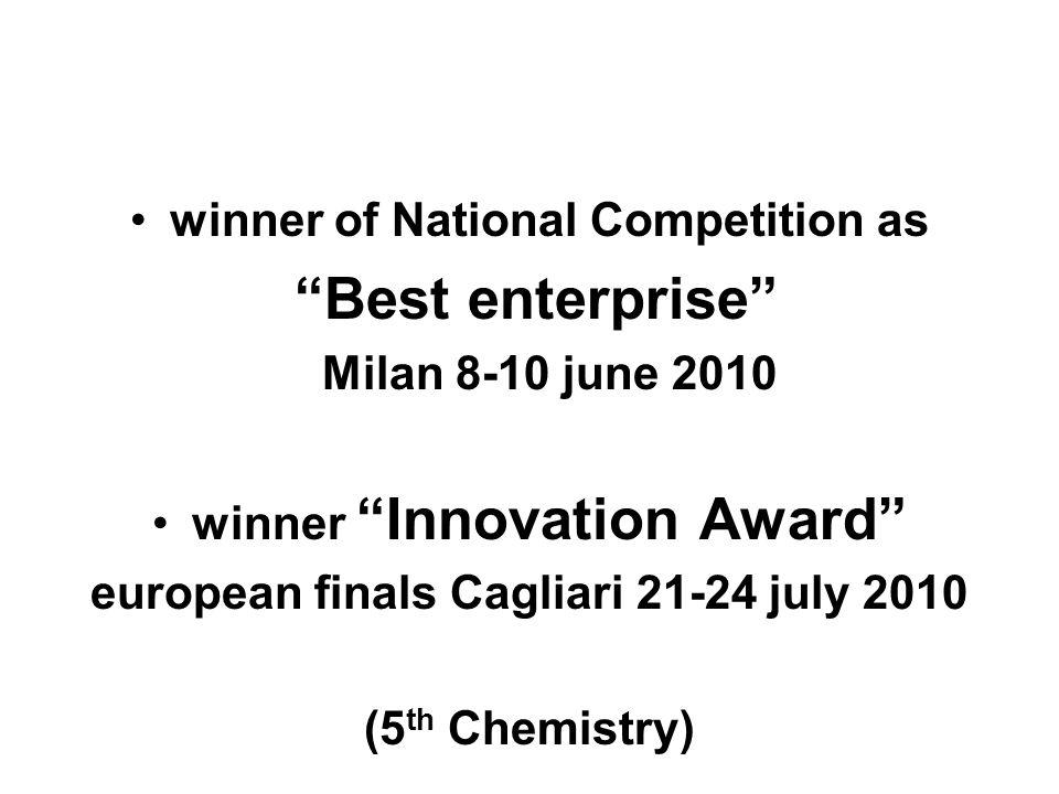 winner of National Competition as Best enterprise Milan 8-10 june 2010 winner Innovation Award european finals Cagliari 21-24 july 2010 (5 th Chemistr