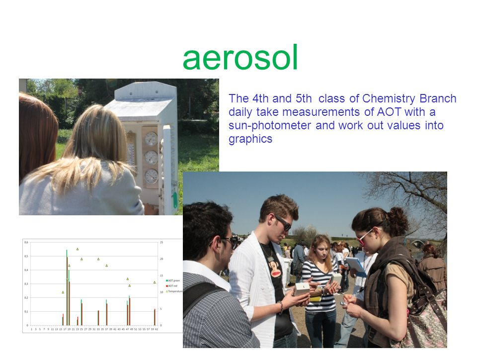 aerosol The 4th and 5th class of Chemistry Branch daily take measurements of AOT with a sun-photometer and work out values into graphics