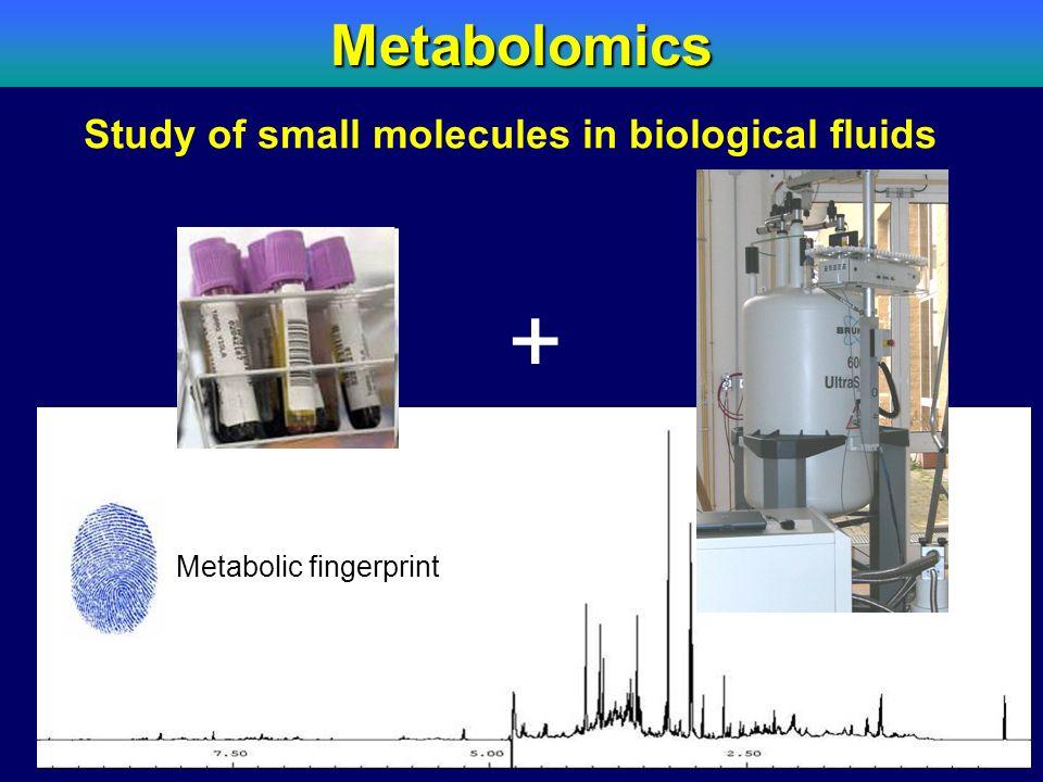 Study of small molecules in biological fluids +Metabolomics Metabolic fingerprint