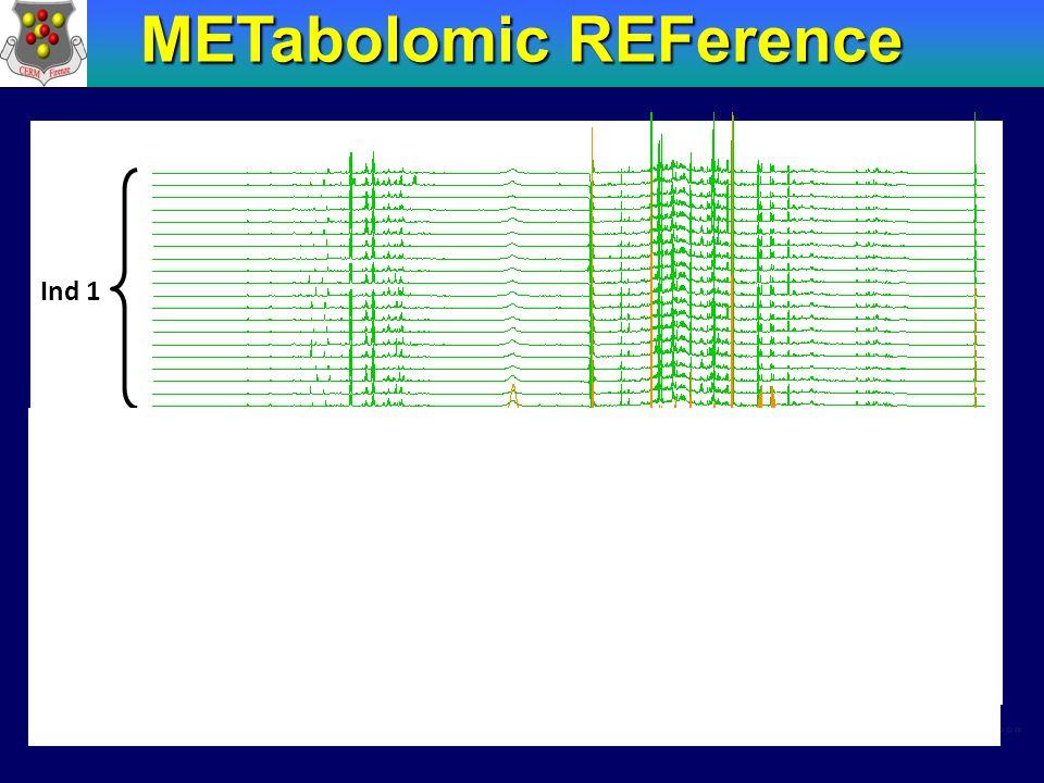 Ind 1 Ind 2 METabolomic REFerence