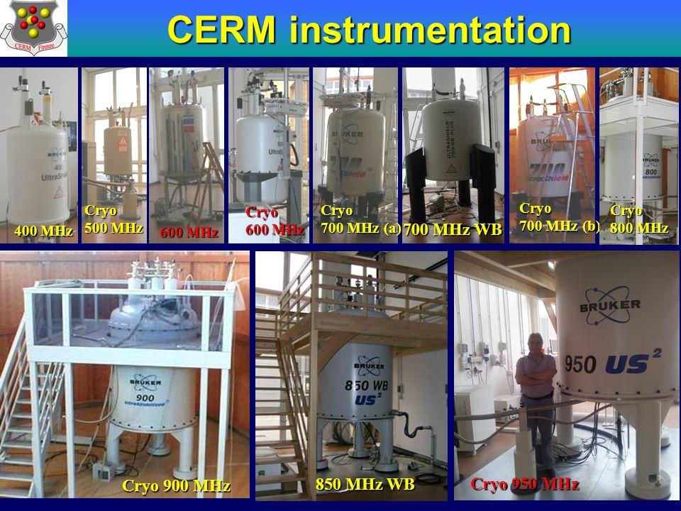 NMR instrumentation CERM instrumentation 400 MHz 600 MHz Cryo 700 MHz (a) Cryo 700 MHz (b) Cryo 500 MHz Cryo 900 MHz Cryo 800 MHz 700 MHz WB 850 MHz W