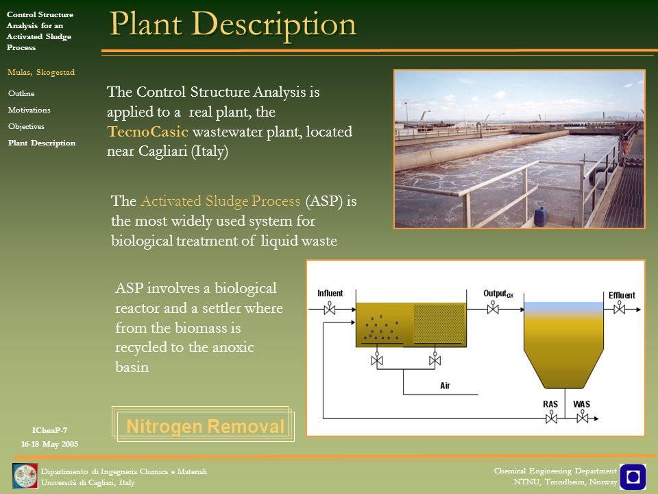 ICheaP-7 16-18 May 2005 Control Structure Analysis for an Activated Sludge Process Mulas, Skogestad Dipartimento di Ingegneria Chimica e Materiali Università di Cagliari, Italy Chemical Engineering Department NTNU, Trondheim, Norway Results Outline Motivations Objectives Plant Description Process Model Bioreactor Secondary Settler Test Motion Top-Down Analysis Step 1 Step 2 Step 3 Results Positive DeviationNegative DeviationPositive DeviationNegative Deviation c 1 = SRT Closed Loopc 3 = TNDeNitr Closed Loop d 1 =COD38682248003867924816 d 2 =TKN33756270063376526967 d 3 =TSS34182296073025229591 c 2 = F/M Closed Loopc 4 = Open Loop d 1 =COD38628245893865024758 d 2 =TKN33648269683374926991 d 3 =TSS30255295943417129607 The anoxic zone behaviour can influence the overall cost function; even if the air flowrate in it is quite small compared with the aerobic part